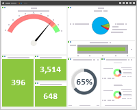 Login to Active Dashboards